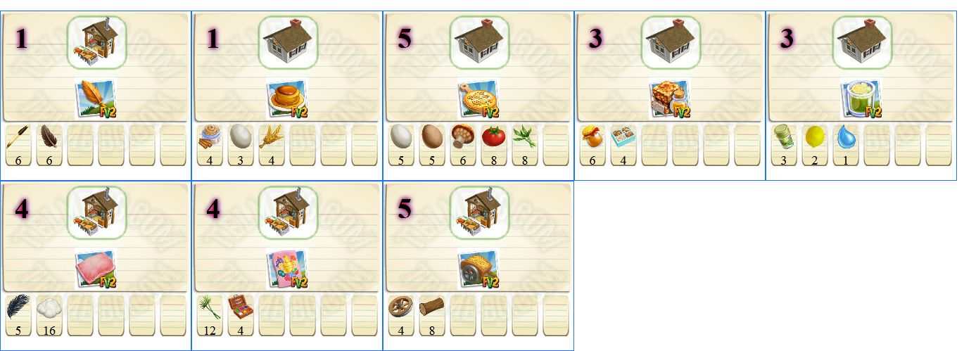 Recipes in Summer Games Festival Week 3